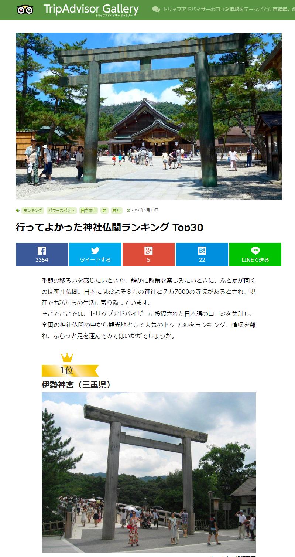 TA Gallery